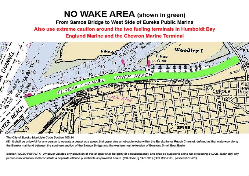 No Wake map