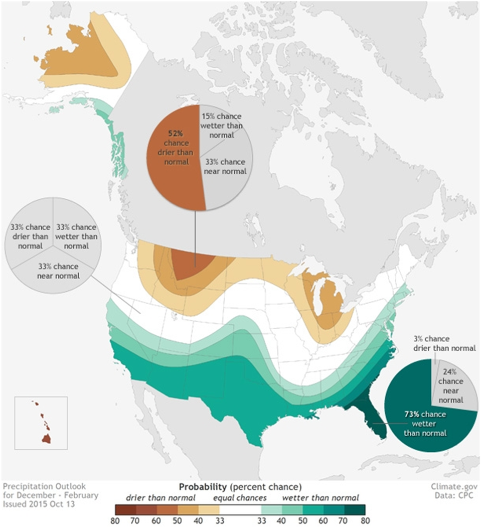 Figure 1: Precipitation Outlook